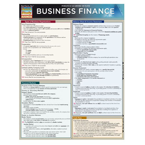 the s t store business finance quick reference guide rh thesandtstore com quick reference guide for gdv bloat quick reference guide to medicine and surgery