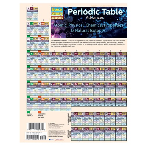 The St Store Periodic Table Advanced Atomic Physical Chemical